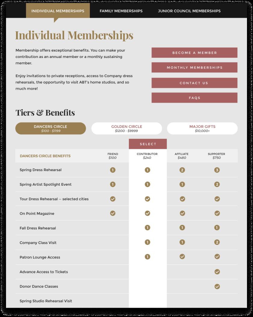 ABT web site screenshot